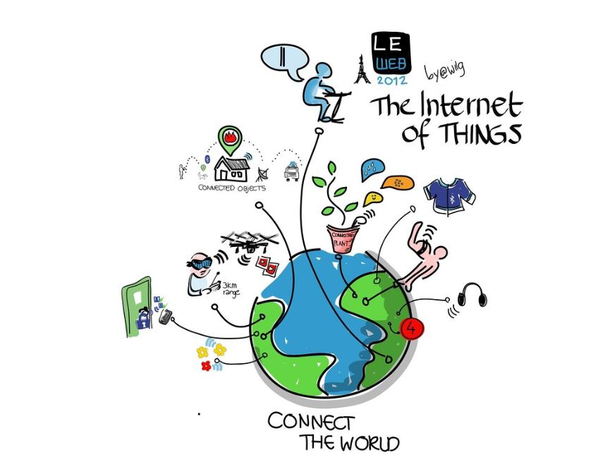 21 tỉ thiết bị iot
